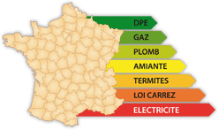 france-dpe-Diagnostic Performance Energétique